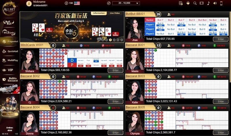 allbet gaming dashboard
