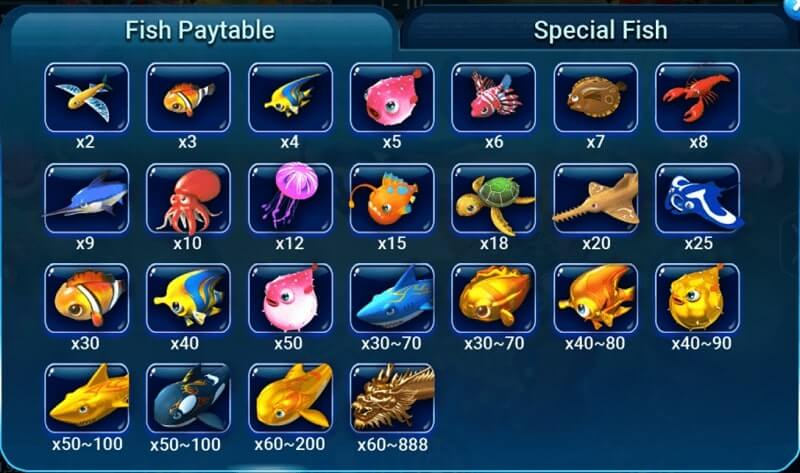 fishing god paytable 1